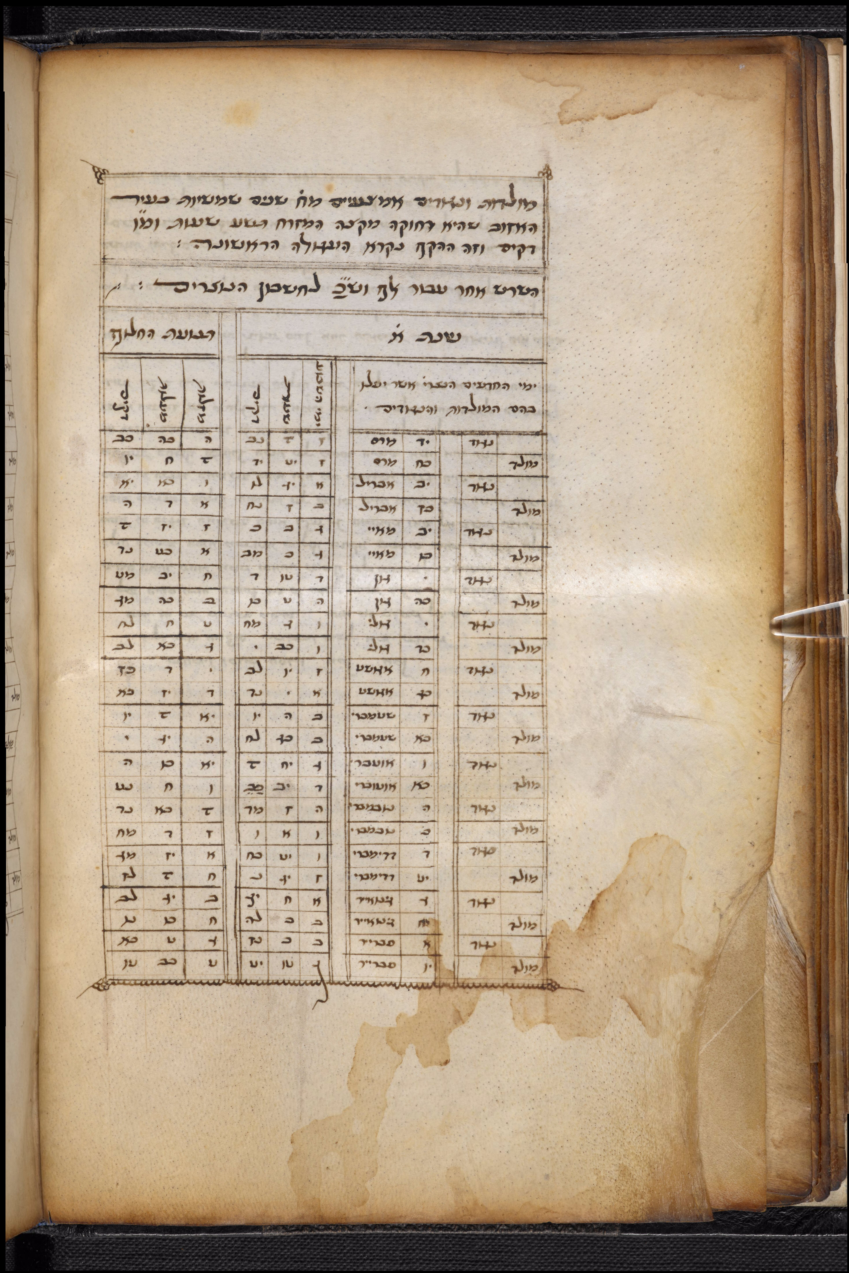 Milchamot Hashem Book V Part 1 - Manuscript British Museum Add. 26921, Folio 20v